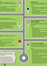 DDC priority poster - a roadmap with stops for each point