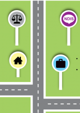 Roadsigns with labels: NDIS, housing, law, work